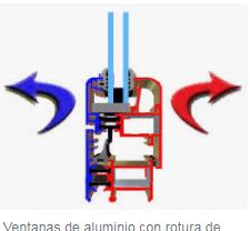 Ventana con puente termico diseño